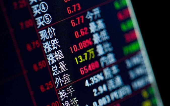 9.10今日股市行情前瞻:今日大盘预测及个股分析_股票行情分析