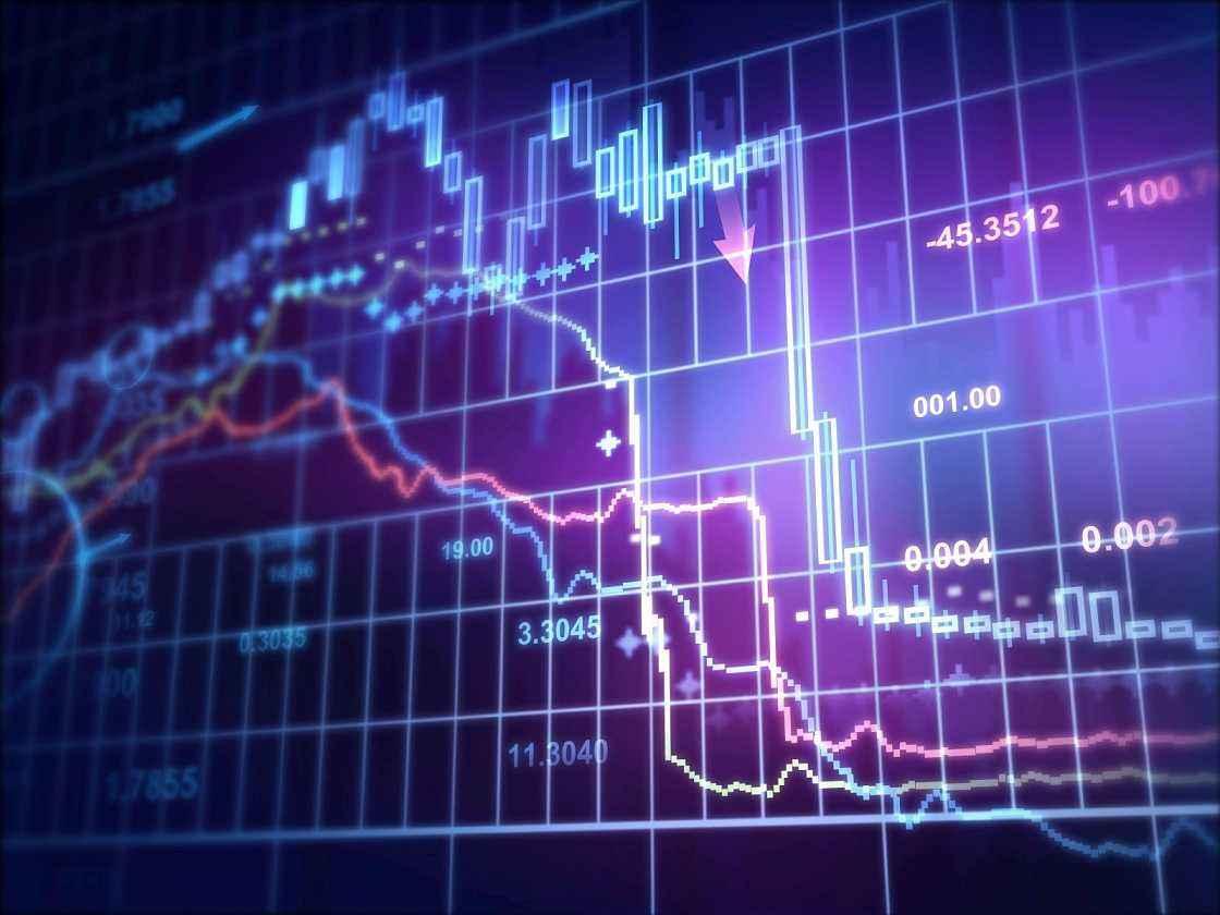 股市大盘 上市两年新股现状总结!
