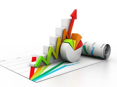 基本面:股票技术指标