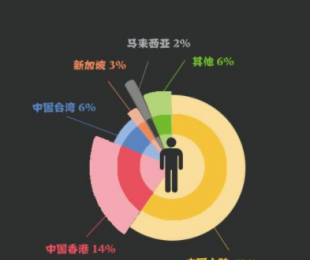 2018富豪榜企业家:雷军得意 刘强东腰斩!