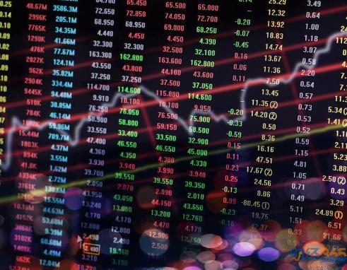 股票技术指标