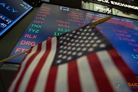 美股行情暴跌破位!中美贸易战影响终于来了?