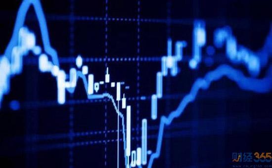 明日股市预测-指数板块分化 后市或将休整!