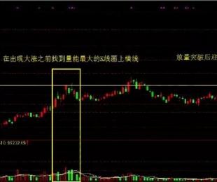 股市技术分析实战技法 一文读懂雪豹梯云纵买入技巧!