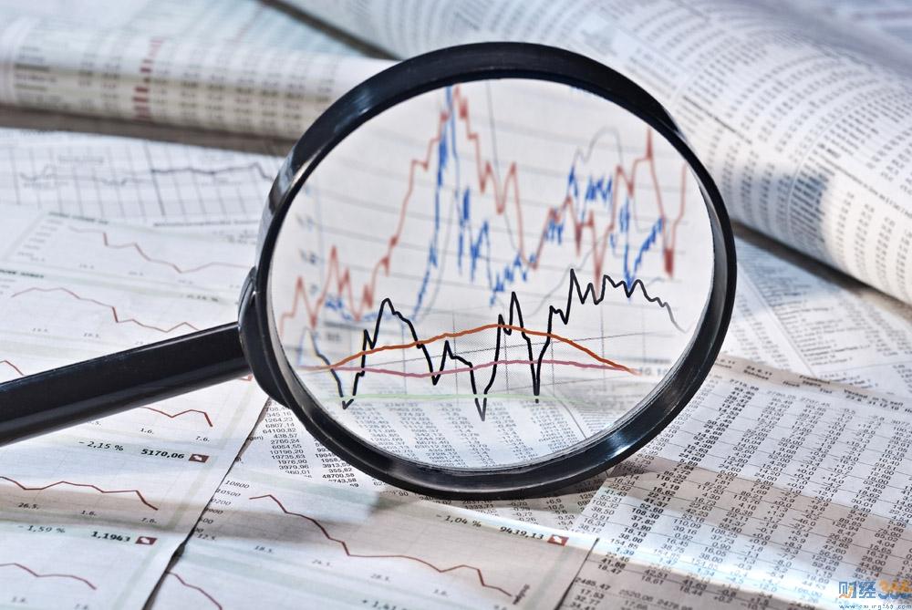 股市动态分析1