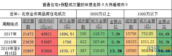 """股票-楼市3000万+""""超级IP""""的蓝海思维"""